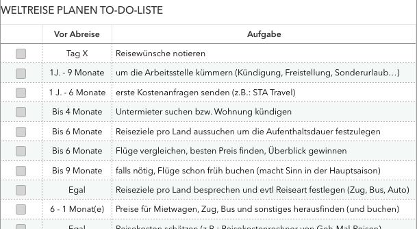 Checkliste Planung Weltreise